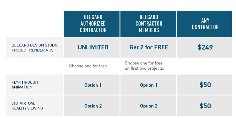 Belgard Virtual Design Tool